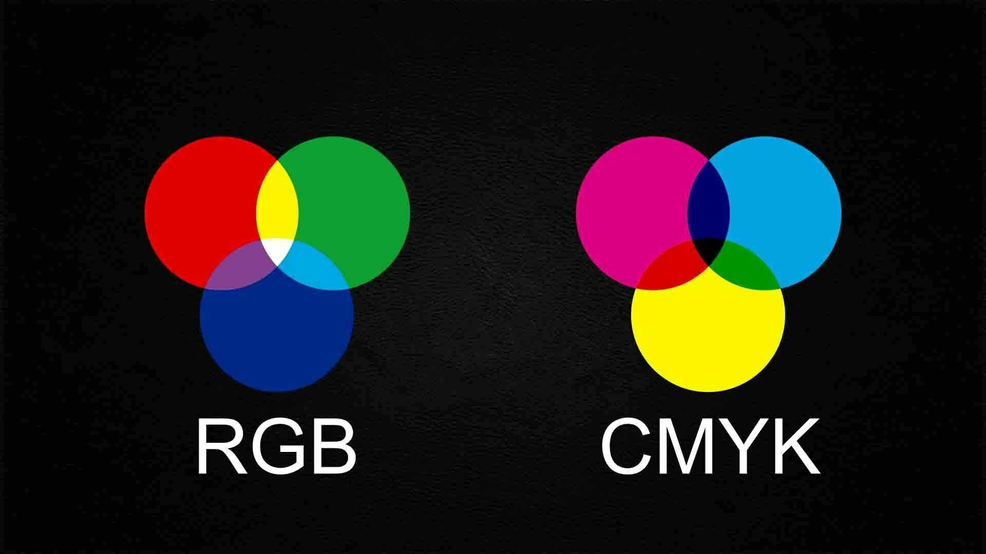 Padrões de Cores RGB e CMYK